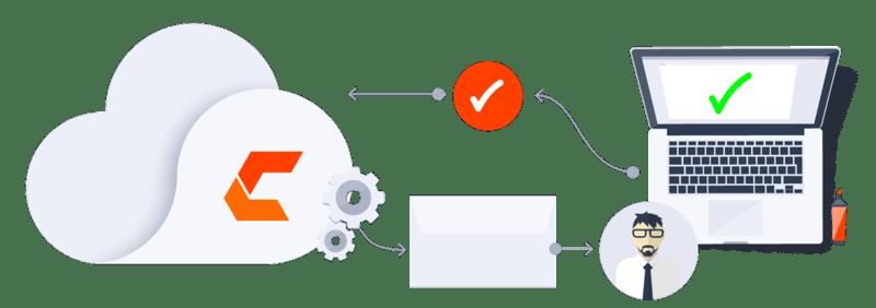 csm_insider-manager-workflow
