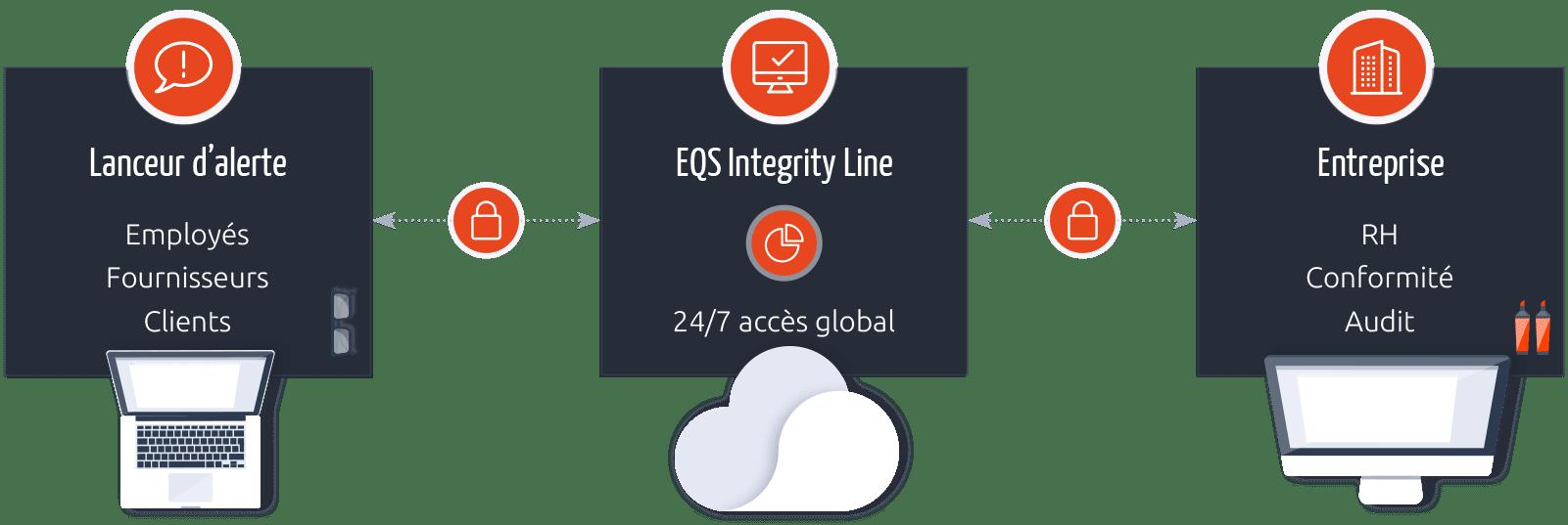 integrity_line-steps-dark